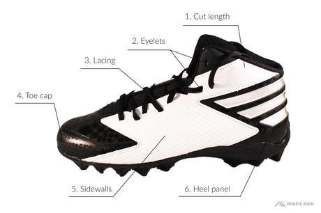 Image result for What are the main parts of a football cleat?