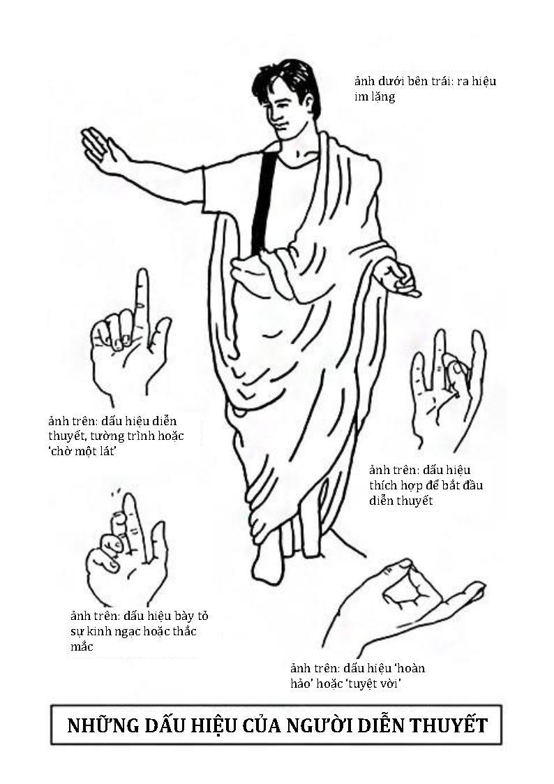 Ý nghĩa những cử chỉ của bàn tay trong ảnh thánh