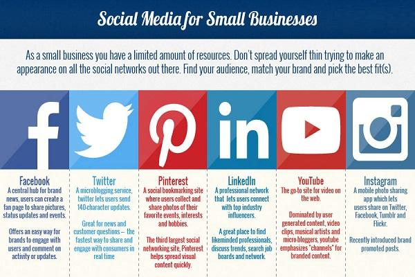 How to Align Small Business Social Media With Your Goals - The Next Scoop