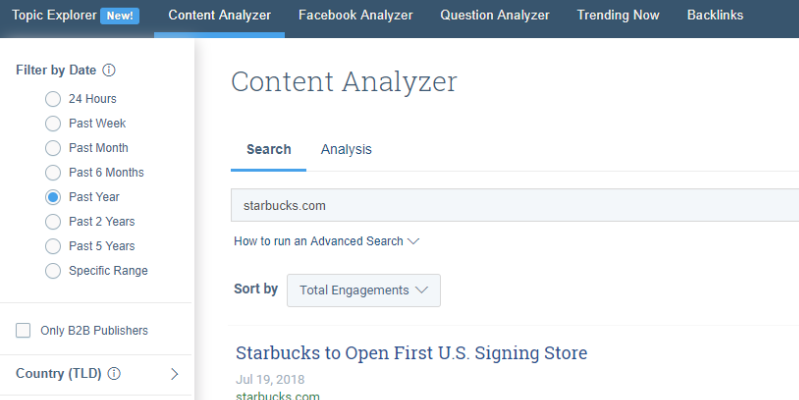 7 of the most effective tools you'll use to spy on competitors in