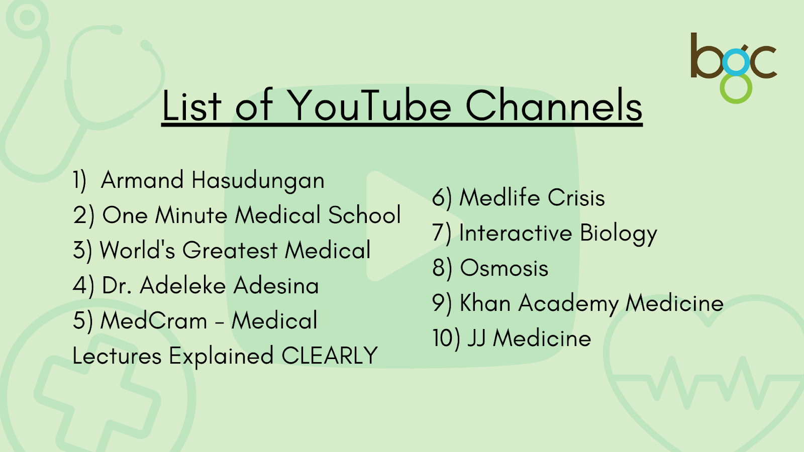 list of youtube channels.png