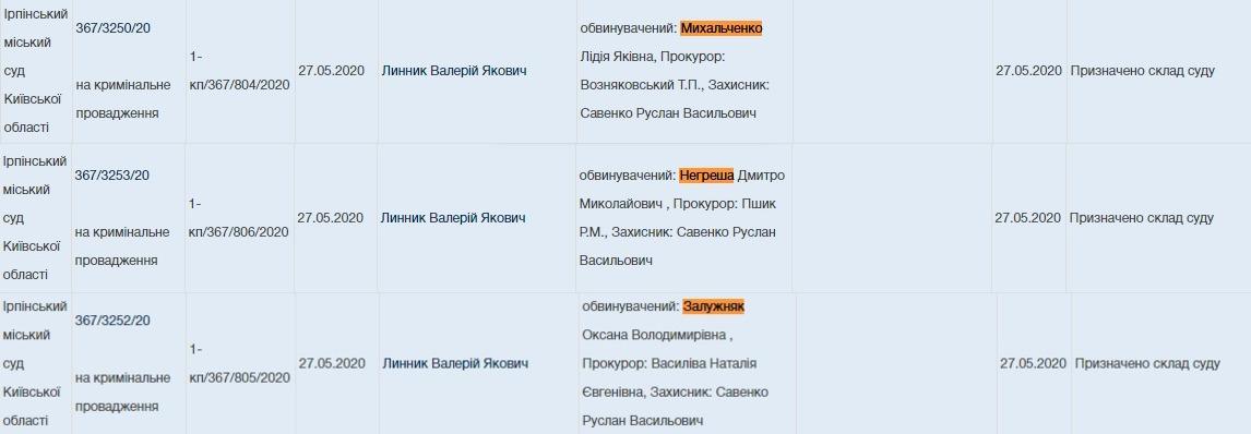 Через відмову свідчити в справі бойкоту під суд підуть Негреша, Залужняк та Михальченко