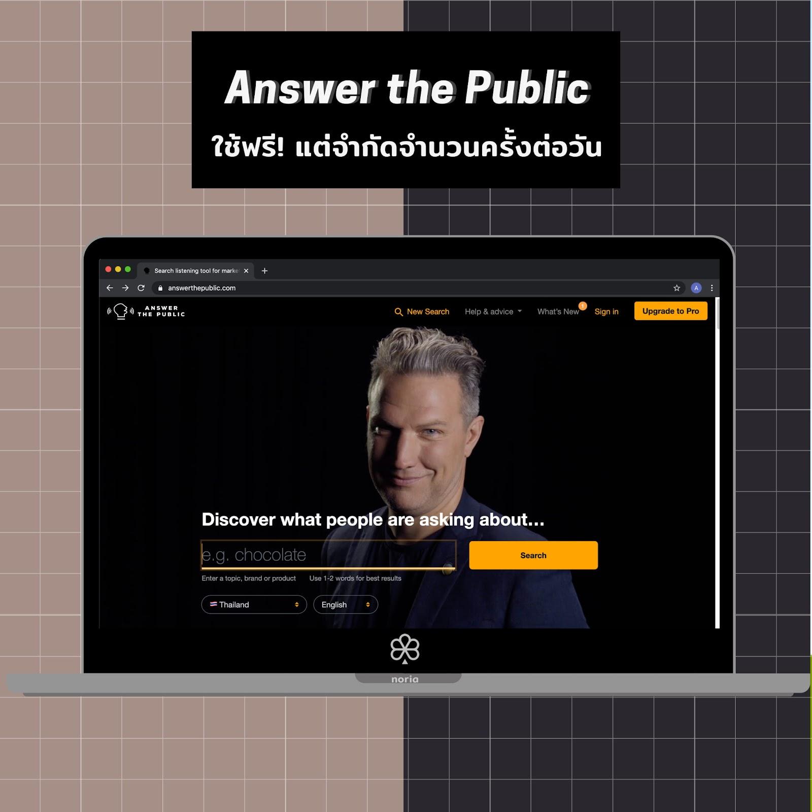 โปรแกรม หา keyword ที่ ดี ที่สุด-answer-the-public