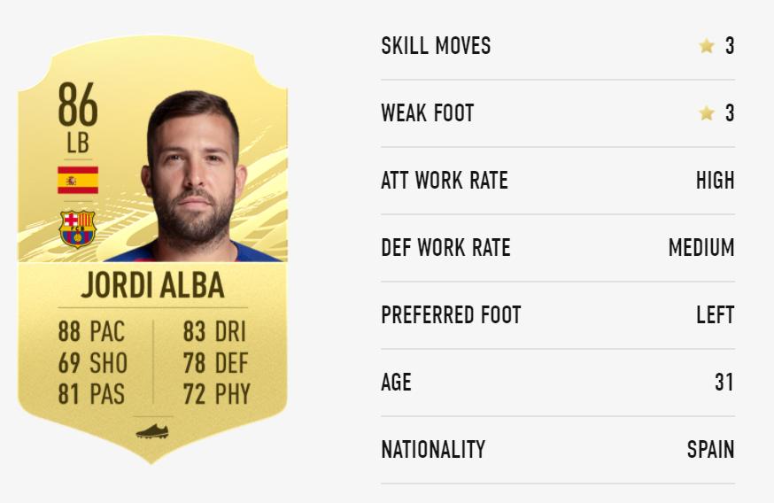 FIFA 21 Jordi Alba