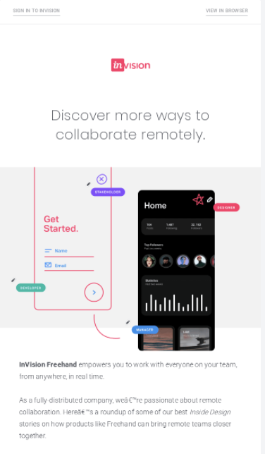 Cross-Selling Strategy: Invision