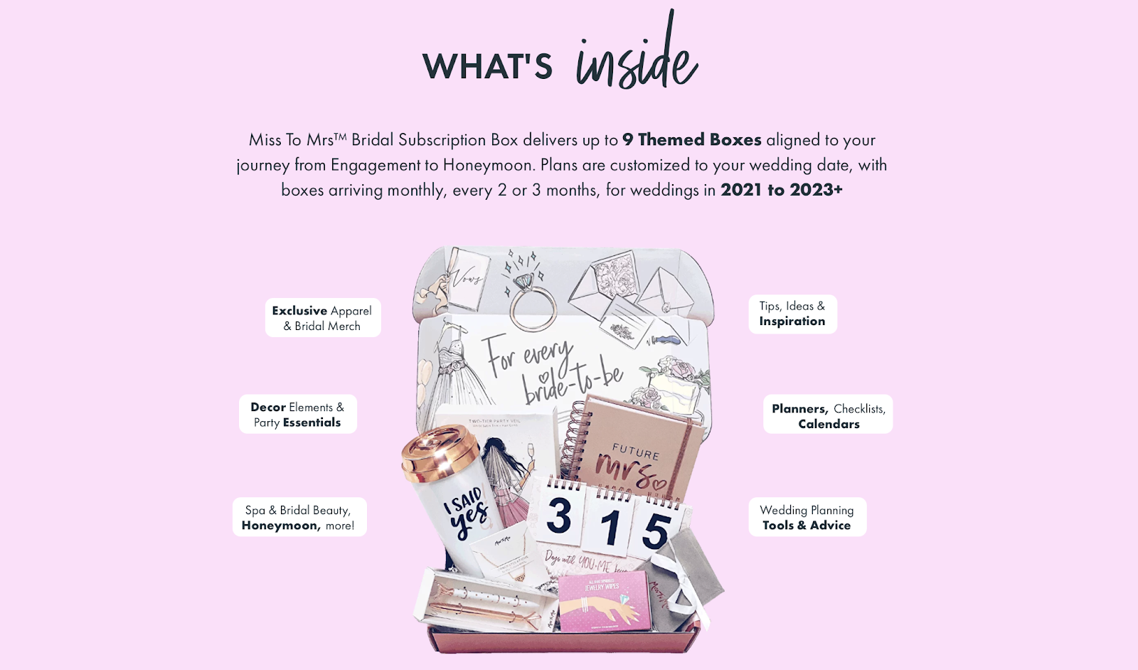 whats inside Miss to Mrs bridal subscription boxes