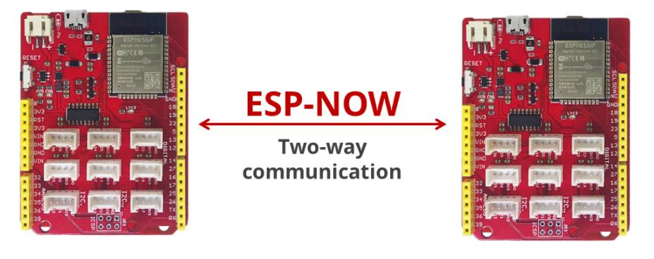 Giao tiếp 2 chiều giữa 2 board Node Wifi 32 (ESP32)