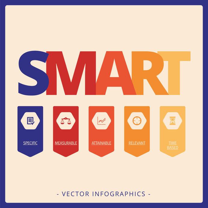 SMART đặt mục tiêu cho giải pháp Marketing