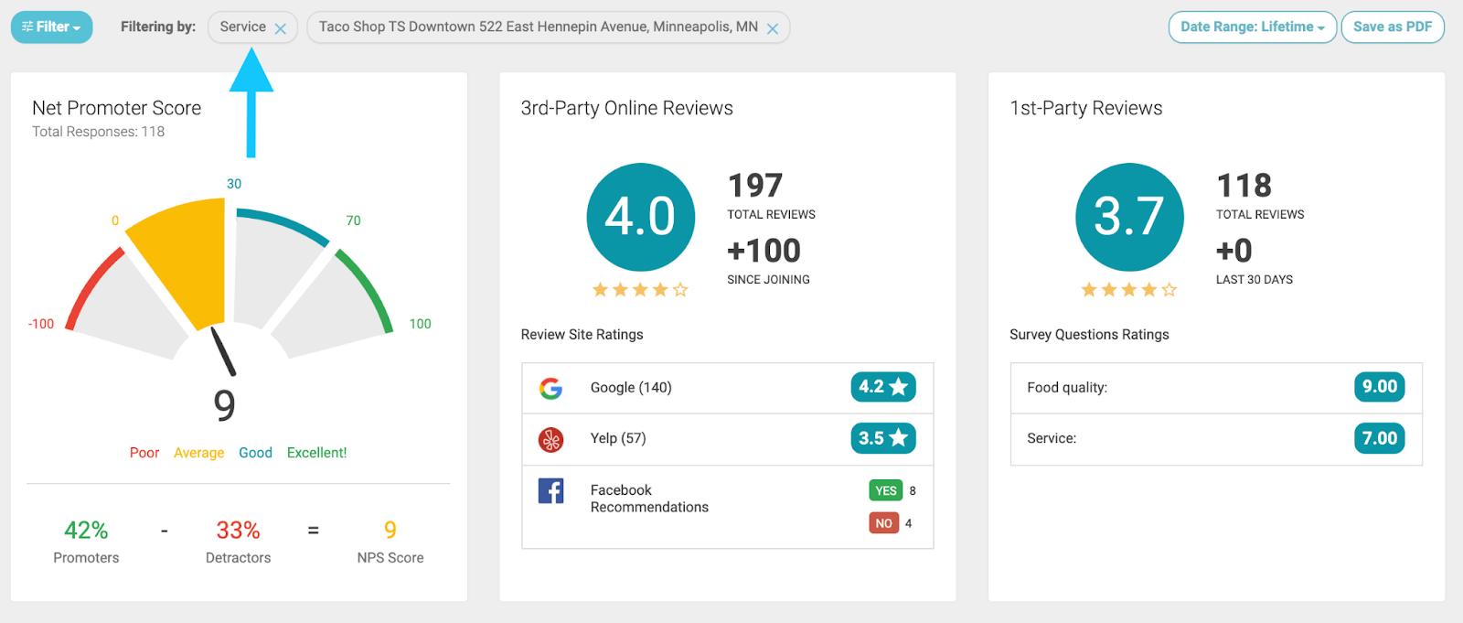 Screenshot of GatherUp Net Promoter score dashboard