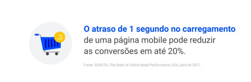 """Como criar site: ícone de um carrinho de compra azul e um símbolo de carregando página em amarelo. ao lado tem um texto azul escrito """"O atraso de 1 segundo no carregamento de uma página mobile pode reduzir as conversões em até 20%""""."""