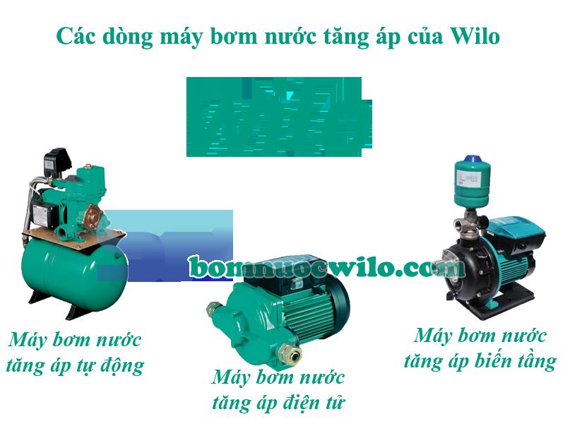 wilo-sieu-phong.png