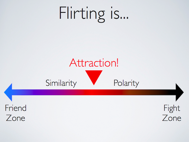 flirting meaning dictionary Looking for definition of flirt flirt explanation define flirt by webster's dictionary, wordnet lexical database, dictionary of computing, legal dictionary, medical dictionary, dream dictionary.