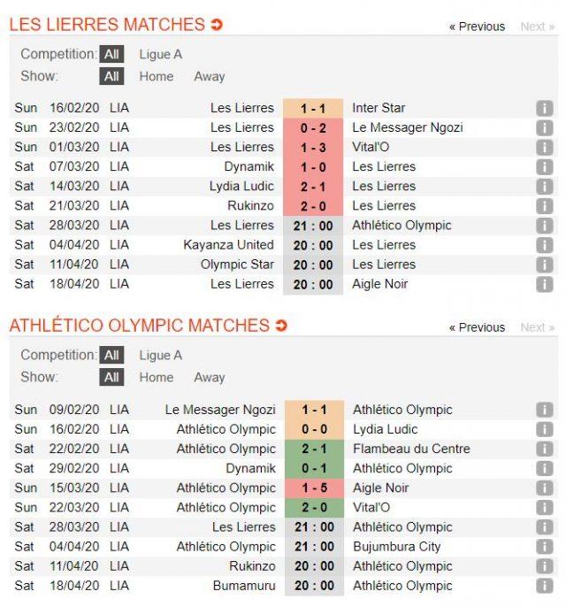 soi-keo-nha-cai-les-lierres-vs-athletico-olympic-21h00-ngay-28-03-2020-2