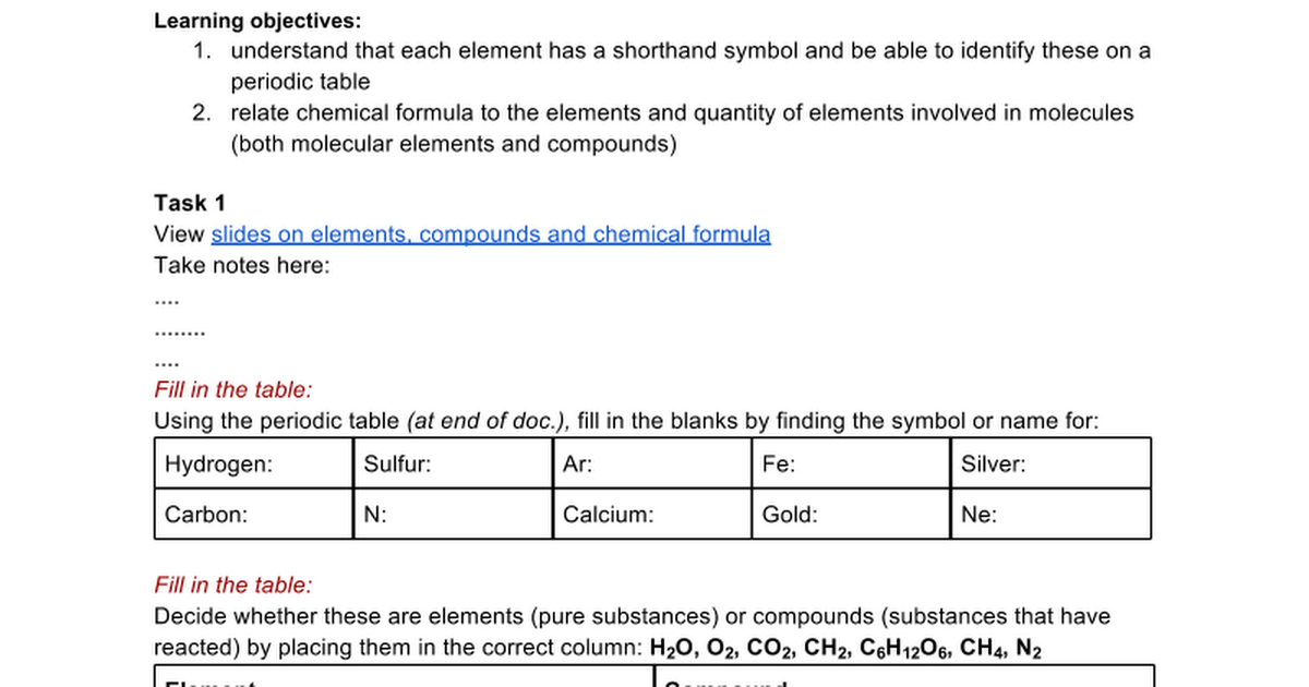 Periodic table symbol gold silver periodic table periodic table l5 the elements compounds and chemical formula google docs periodic table symbol gold silver urtaz Image collections