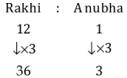 Quantitative Aptitude Quiz For KPSC And HCA in Malayalam [04.08.2021]_200.1