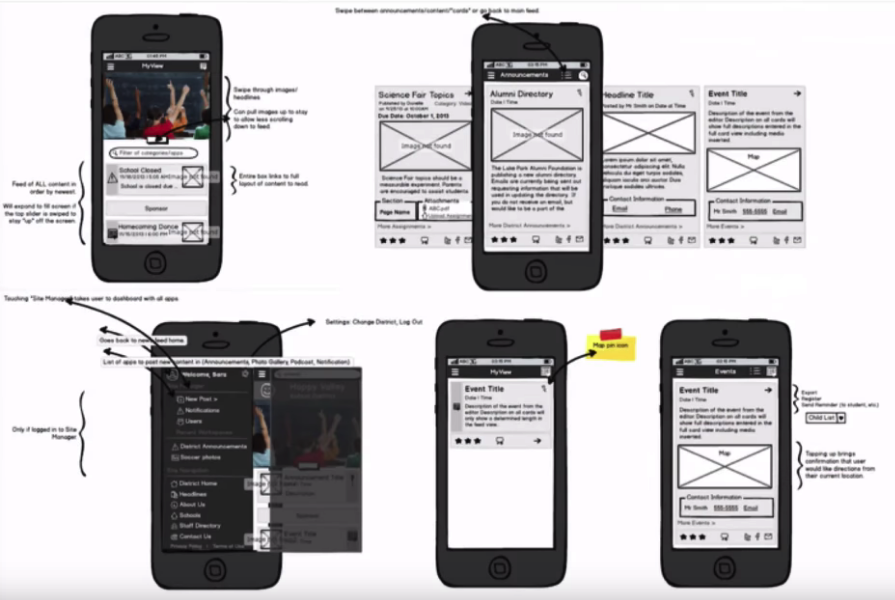 Video demonstrating the Balsamiq mockup tool