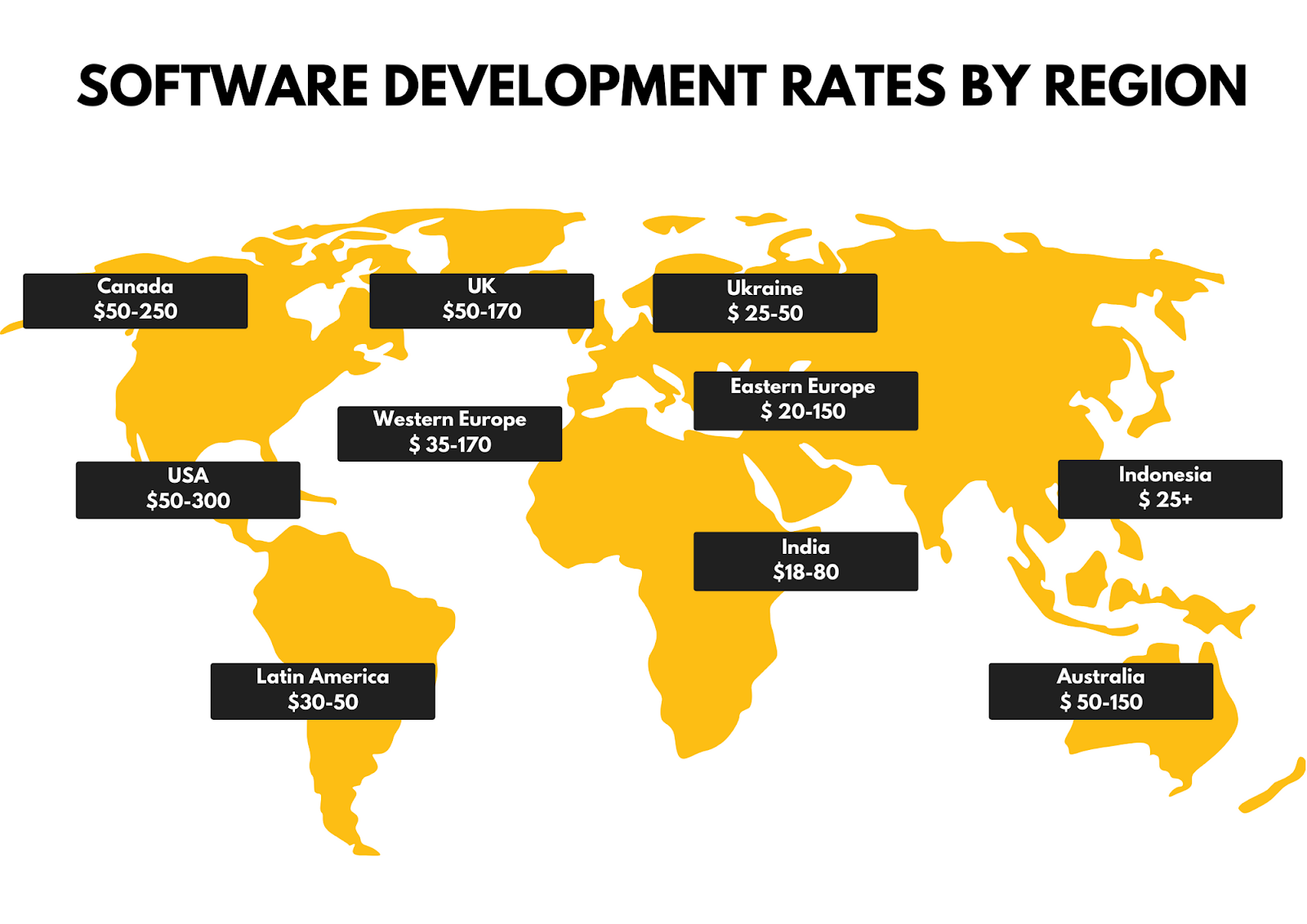 App development cost by region.