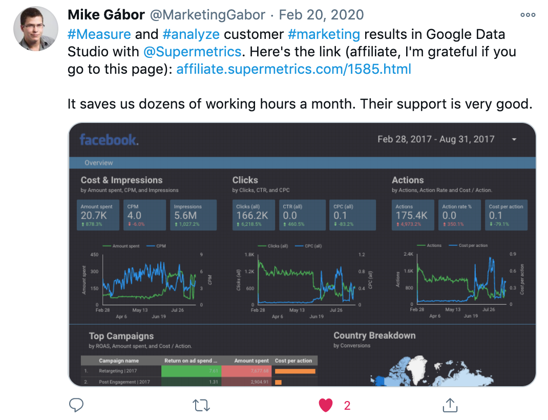 twitter post from mike gábor about supermetrics facebook dashboard, featuring affiliate link