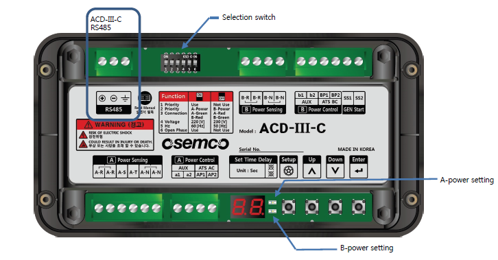 Bộ điều khiển ATS Osung ACD III - Osemco