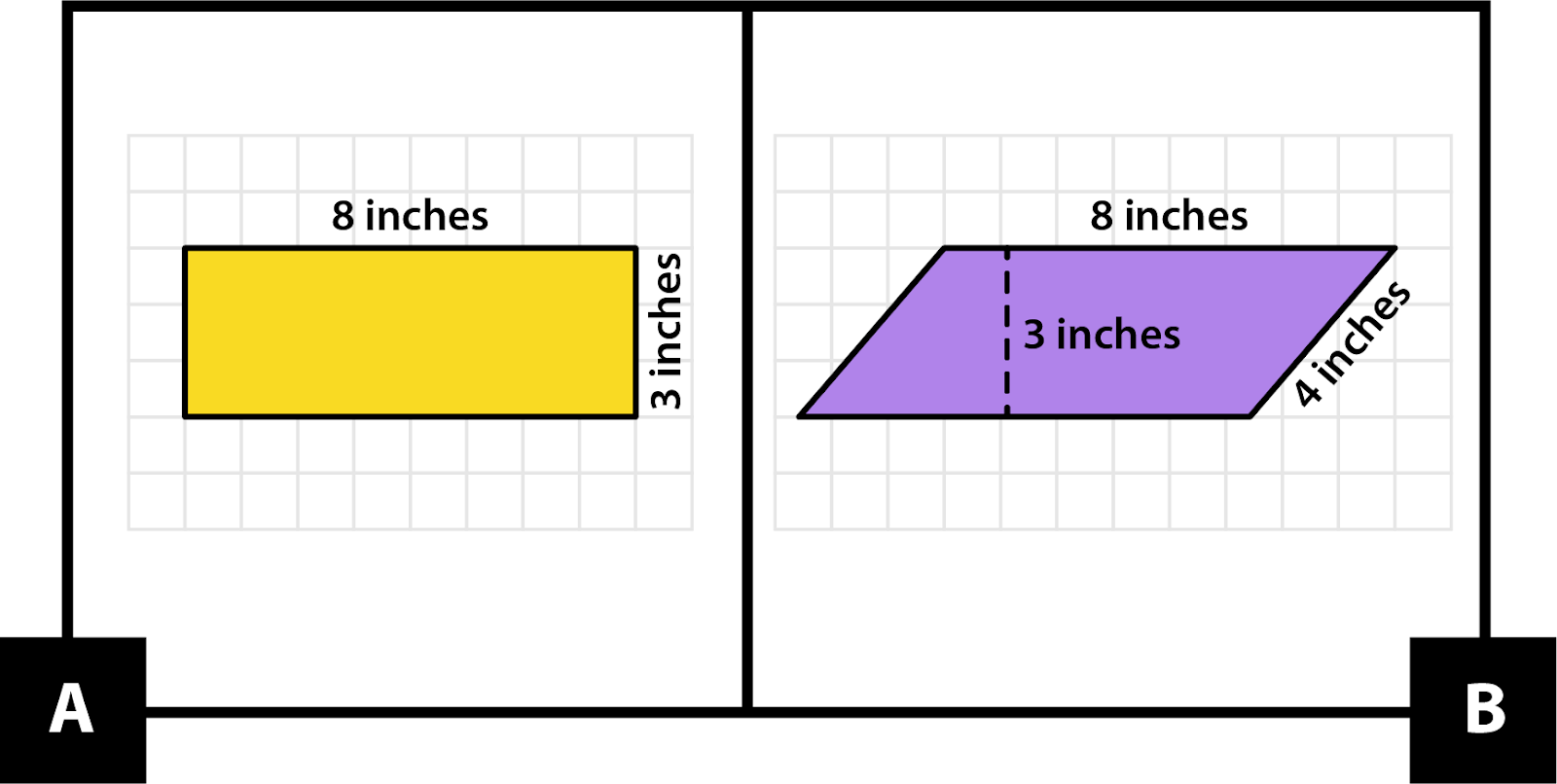 A: a rectangle that is 8 inches wide and 3 inches tall. B: a quadrilateral that has a top and bottom of 8 inches, sides of 4 inches and is 3 inches vertically between the top and bottom.