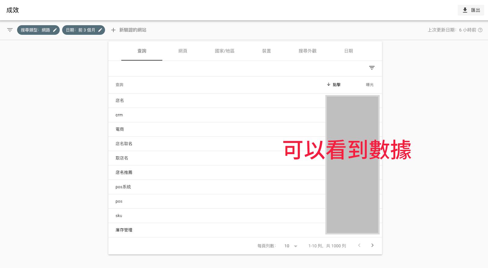 GSC 的成效報表中可以看到使用者進入官網時搜尋的關鍵字