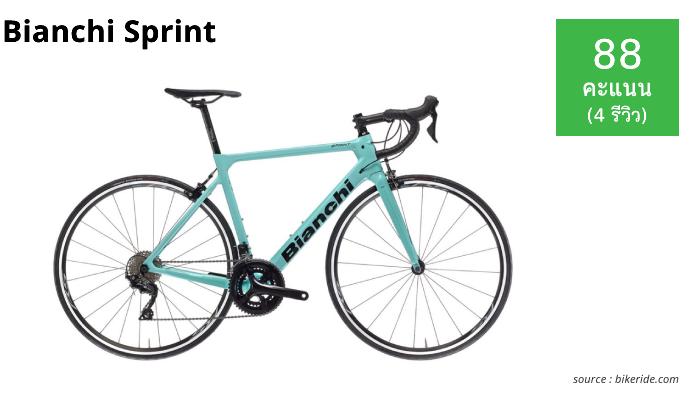 10 อันดับ จักรยานยอดนิยม ปี 2021 (อัปเดตล่าสุด เมษายน)