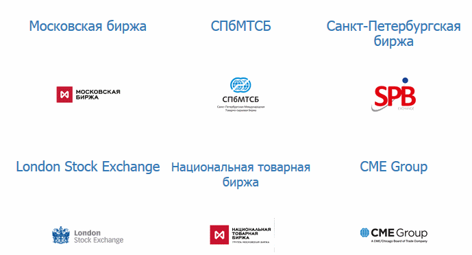 Обзор типичного скам-проекта ITI Capital: схема развода, отзывы реальные отзывы