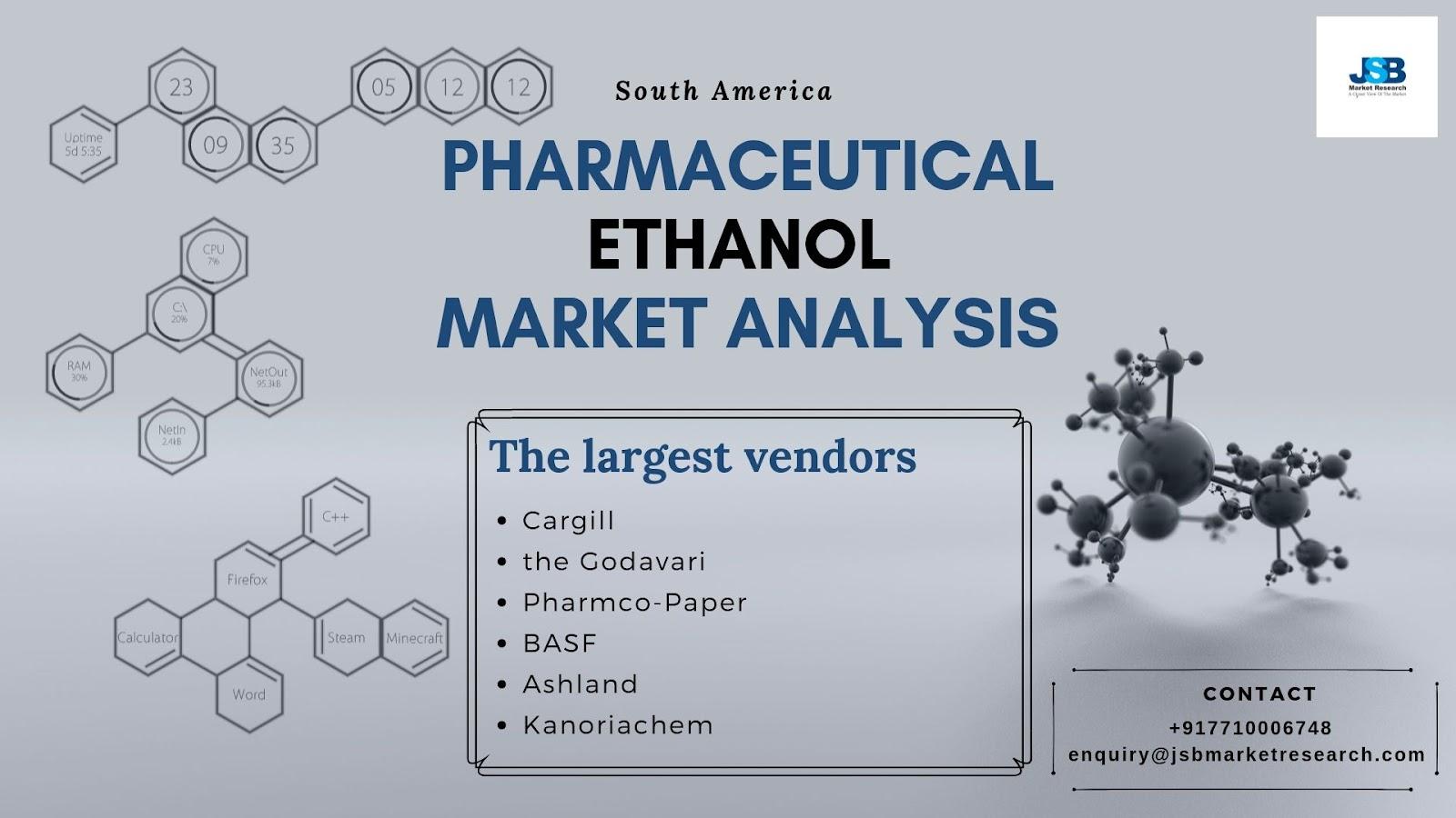 Pharmaceutical Ethanol Market Analysis
