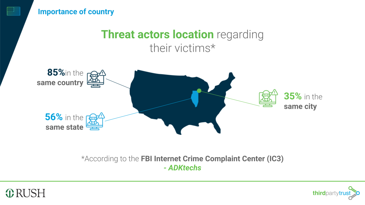 threat actor location verizon data breach report - importance of country