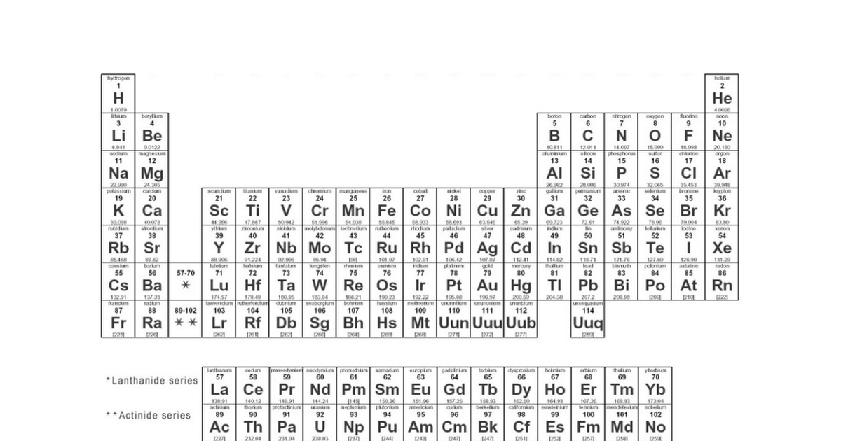 Periodic Table (unlabeled).pdf - Google Drive