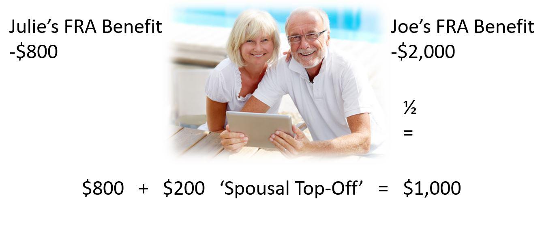social security spousal benefit calculation example
