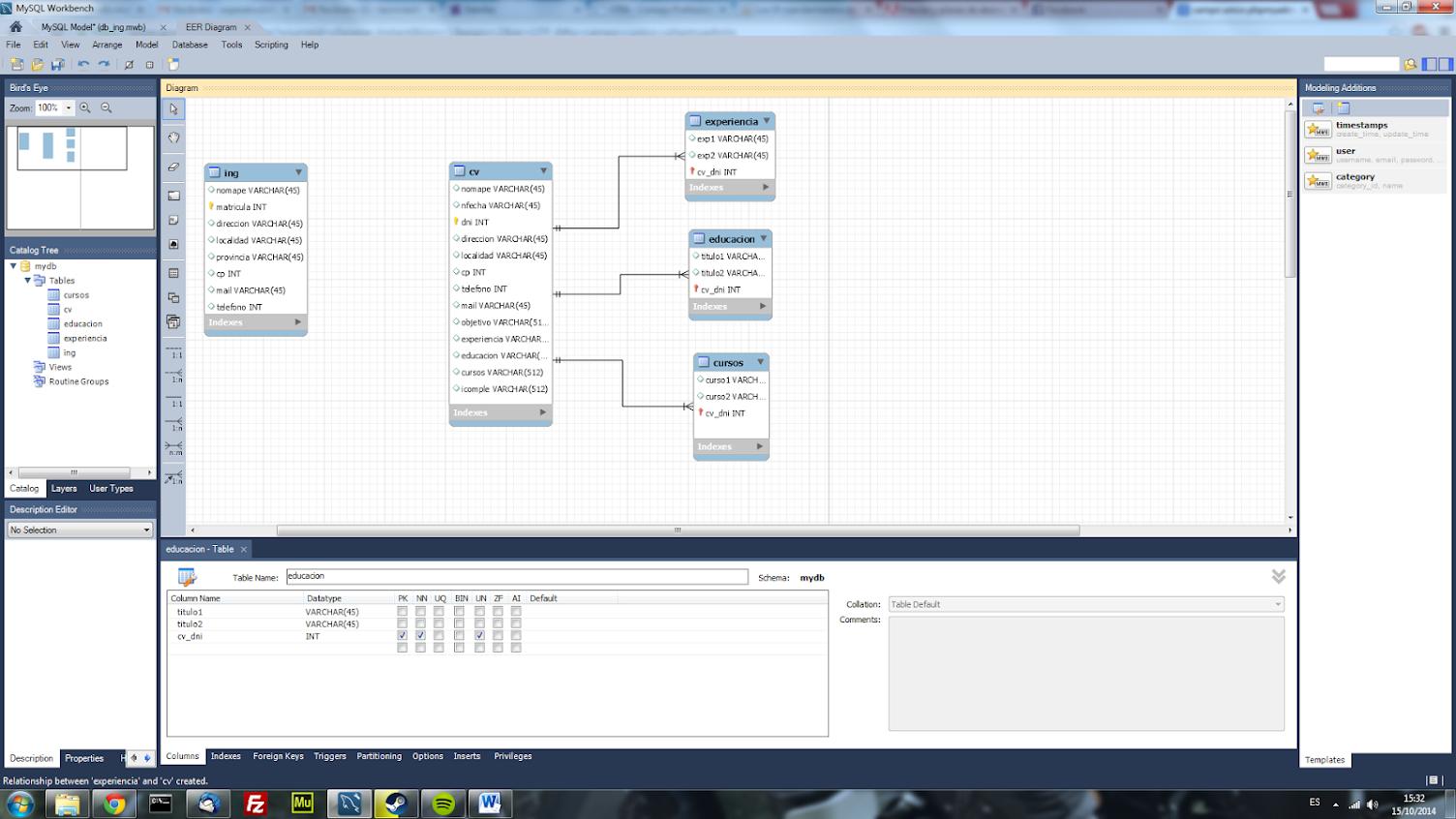 Base de datos para carga de cv - Foros del Web