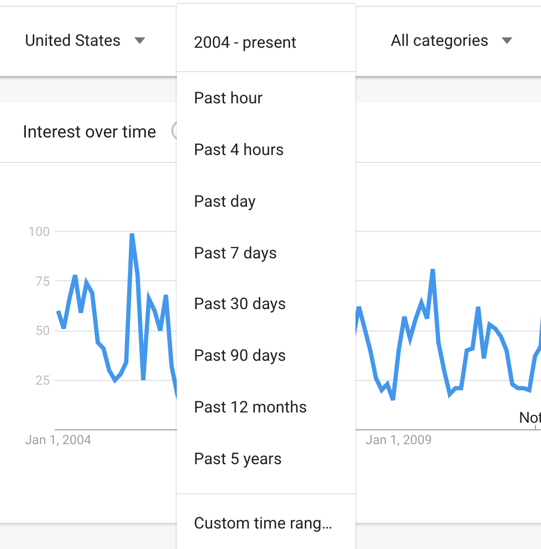 How to Find Trending Products: Google Trends Historical Data
