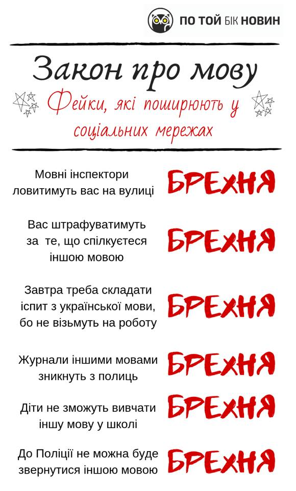 Закон о языке в Украине