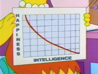 Resultado de imagem para inteligencia lisa simpson