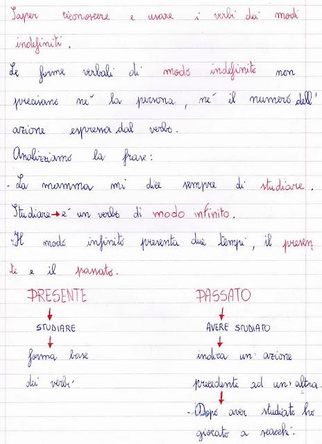 Il modo indefinito dei verbi infinito participio gerundio esercizi di analisi grammaticale - Tavola dei verbi inglesi ...