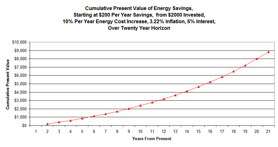 Energy Twenty Years, 10%.jpg