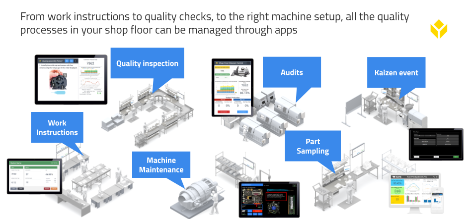 examples of manufacturing apps on the shop floor for manufacturing quality analytics.