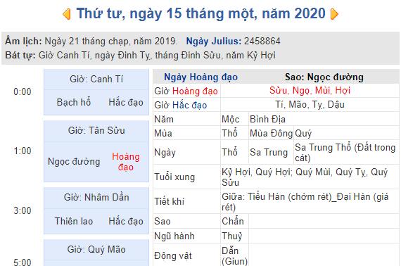 Dự đoán kết quả xsmb ngày 15/01/2020 theo phong thủy