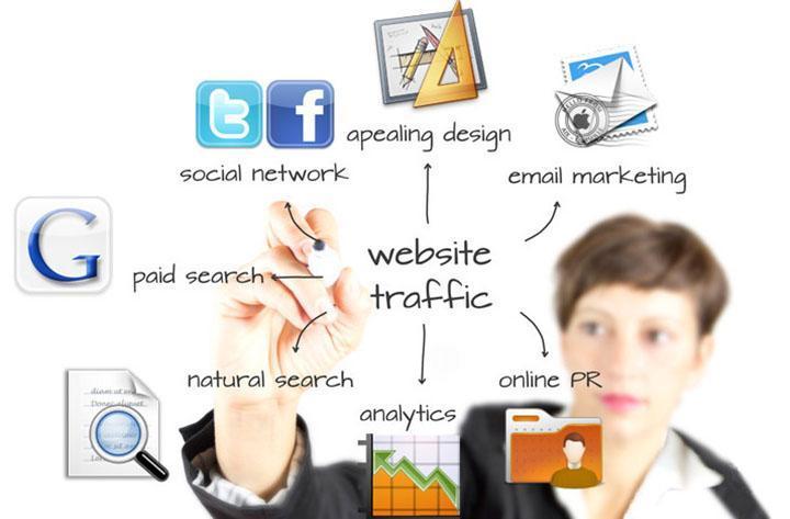 9ZONE  - Đơn vị báo giá dịch vụ marketing trọn gói