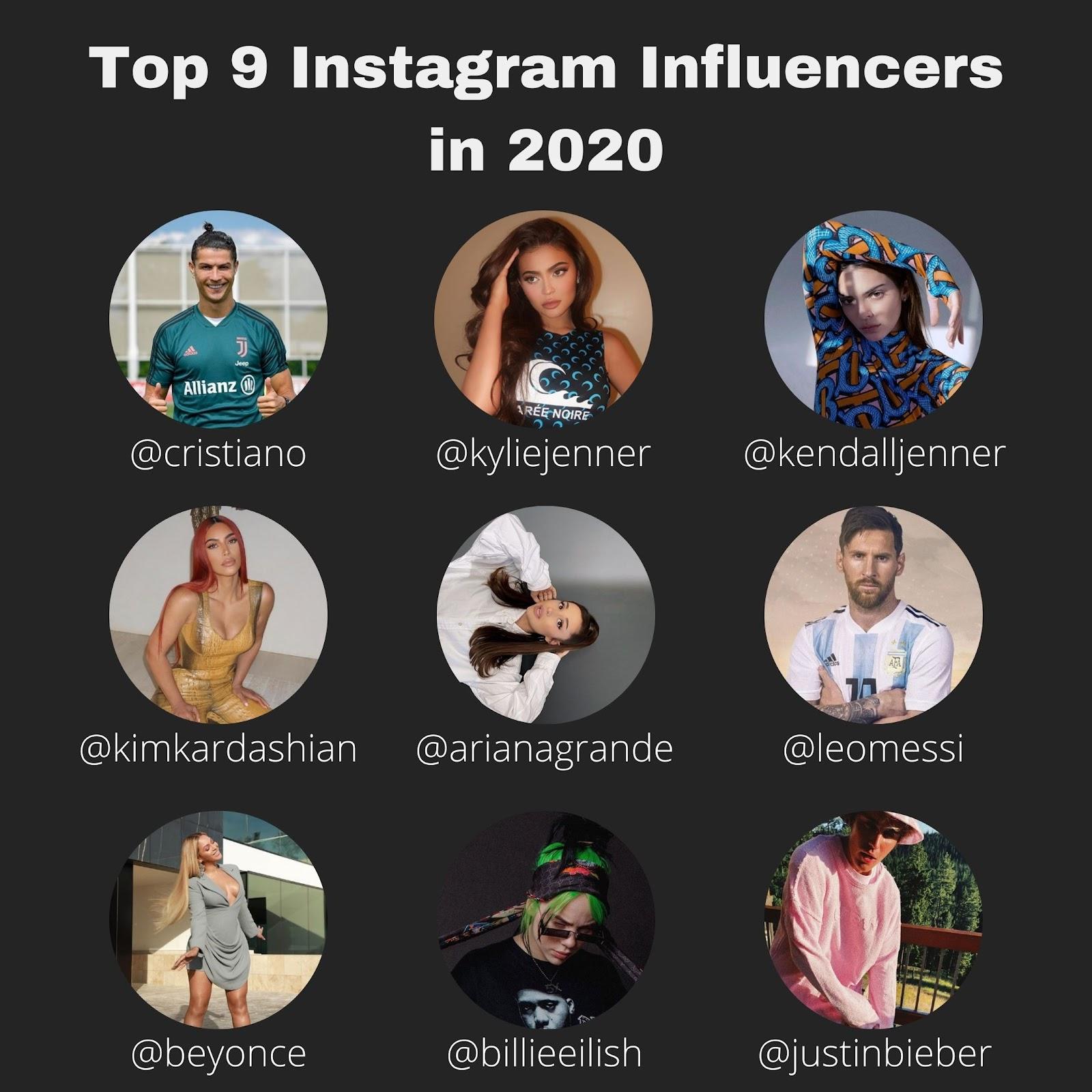 Top 9 Instagram Influencers in 2020