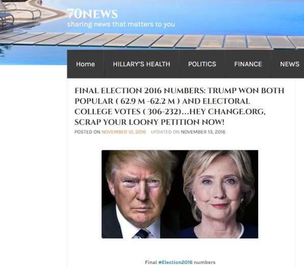Did Fake News On Facebook Win Trump The Election That S: No, Donald Trump Is Not Beating Hillary Clinton In The