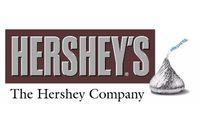 美股投資推薦-Hershey Co | Hershey's 巧克力