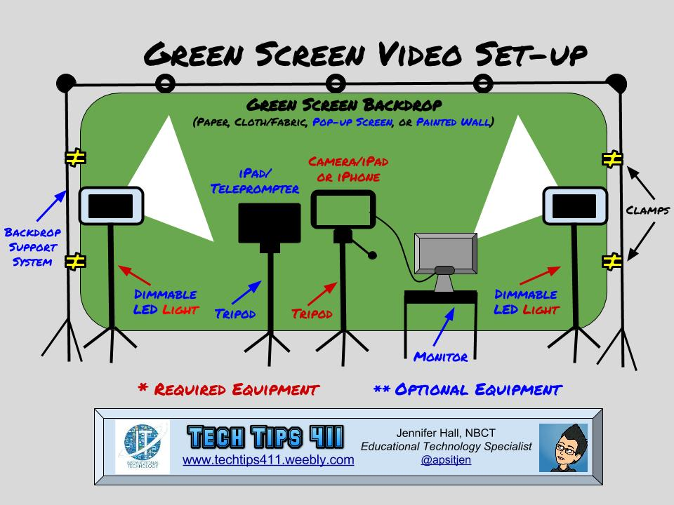 Green Screen Video Set-up (2).jpg
