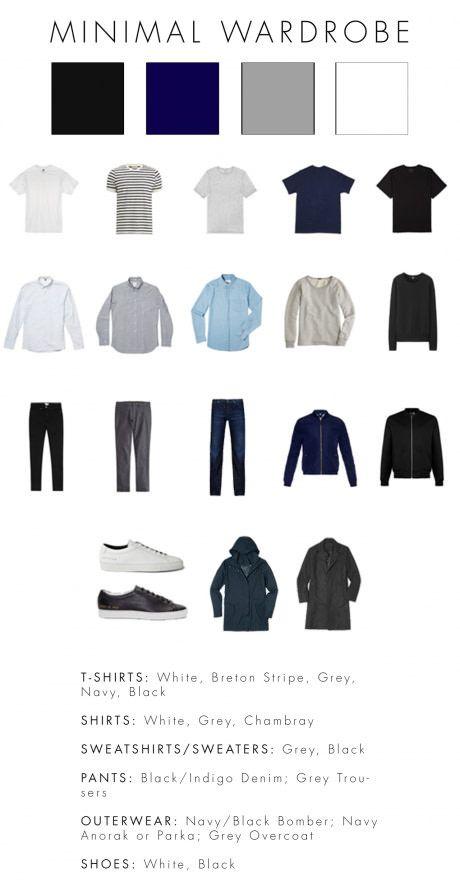 minimal capsule wardrobe for men