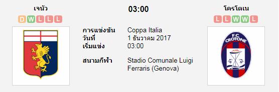 วิเคราะห์บอล เจนัว VS โครโตเน่ [โคปา อิตาเลีย คัพ]  ทีเด็ดบอล