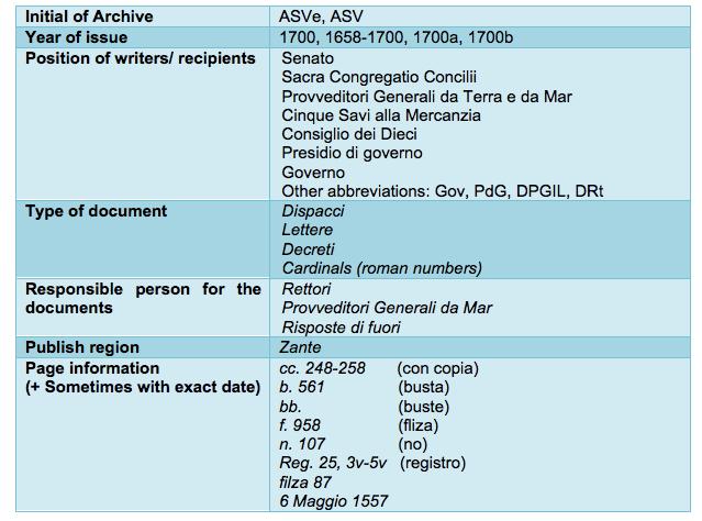 ASVe citation format.jpg