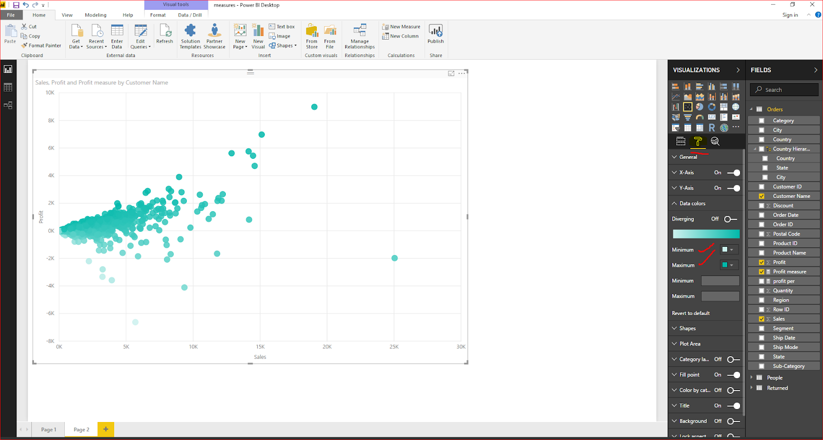 Scatter Plot Chart in Microsoft Power BI 36