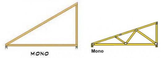 Mono 2013 Mec1490