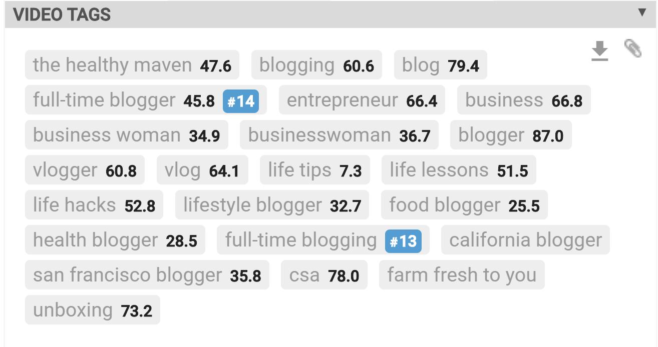 YouTube Tags - NeoReach   Influencer Marketing Platform